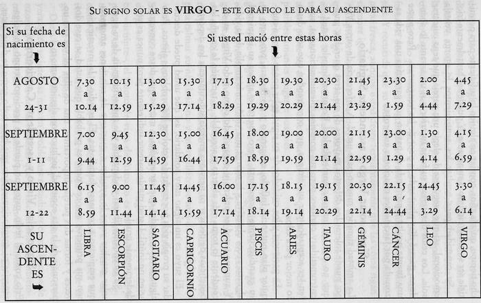 virgo ascendente